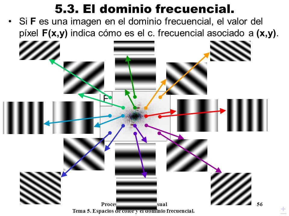 Procesamiento Audiovisual 56 Tema 5. Espacios de color y el dominio frecuencial. 5.3. El dominio frecuencial. Si F es una imagen en el dominio frecuen