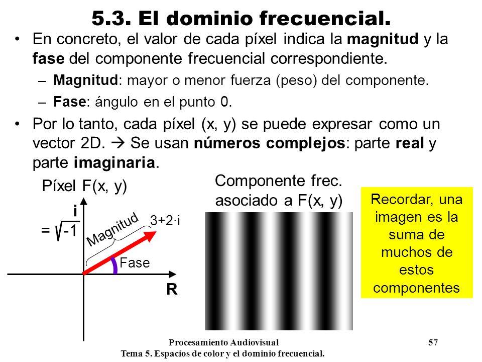 Procesamiento Audiovisual 57 Tema 5. Espacios de color y el dominio frecuencial. 5.3. El dominio frecuencial. En concreto, el valor de cada píxel indi