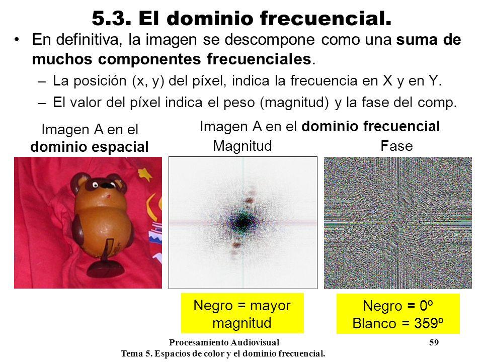 Procesamiento Audiovisual 59 Tema 5. Espacios de color y el dominio frecuencial. 5.3. El dominio frecuencial. En definitiva, la imagen se descompone c