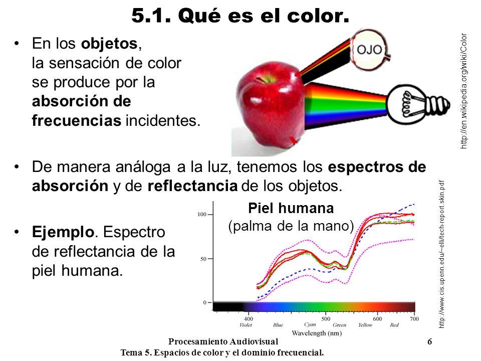 Procesamiento Audiovisual 6 Tema 5. Espacios de color y el dominio frecuencial. 5.1. Qué es el color. En los objetos, la sensación de color se produce