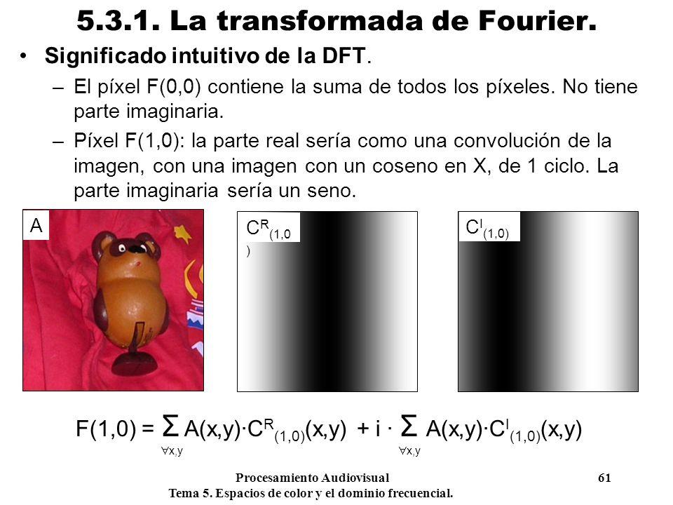 Procesamiento Audiovisual 61 Tema 5. Espacios de color y el dominio frecuencial. 5.3.1. La transformada de Fourier. Significado intuitivo de la DFT. –