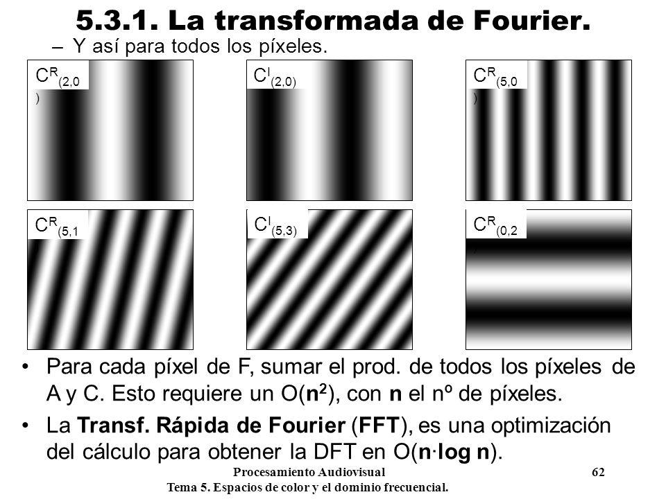 Procesamiento Audiovisual 62 Tema 5. Espacios de color y el dominio frecuencial. 5.3.1. La transformada de Fourier. –Y así para todos los píxeles. C R