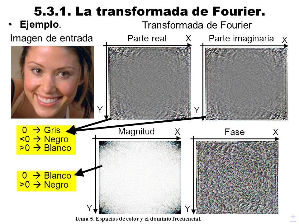 Procesamiento Audiovisual 63 Tema 5. Espacios de color y el dominio frecuencial. 5.3.1. La transformada de Fourier. Ejemplo. Imagen de entrada Transfo