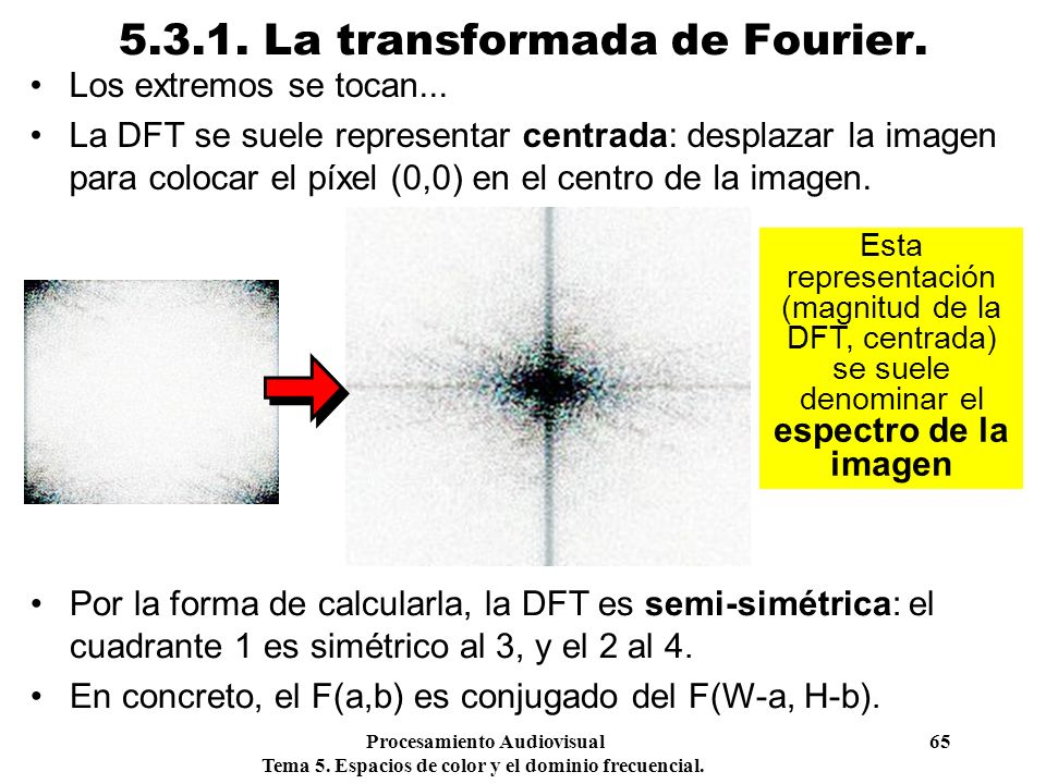 Procesamiento Audiovisual 65 Tema 5. Espacios de color y el dominio frecuencial. 5.3.1. La transformada de Fourier. Los extremos se tocan... La DFT se
