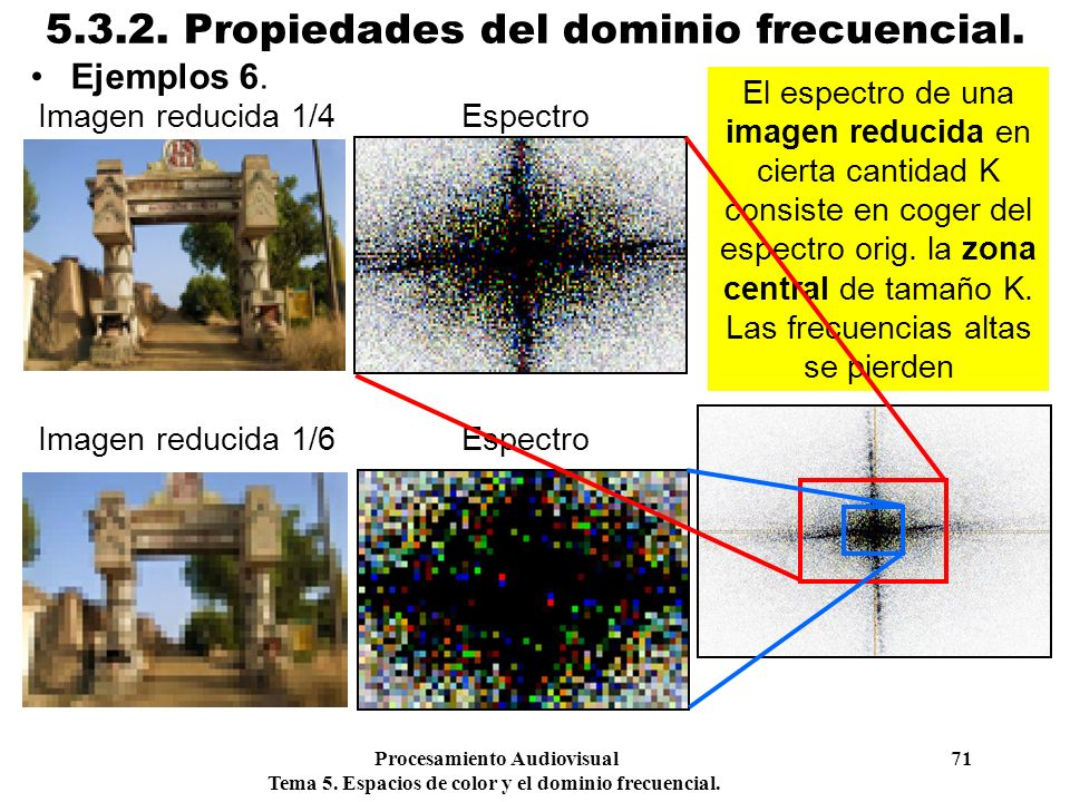 Procesamiento Audiovisual 71 Tema 5. Espacios de color y el dominio frecuencial. 5.3.2. Propiedades del dominio frecuencial. Ejemplos 6. El espectro d