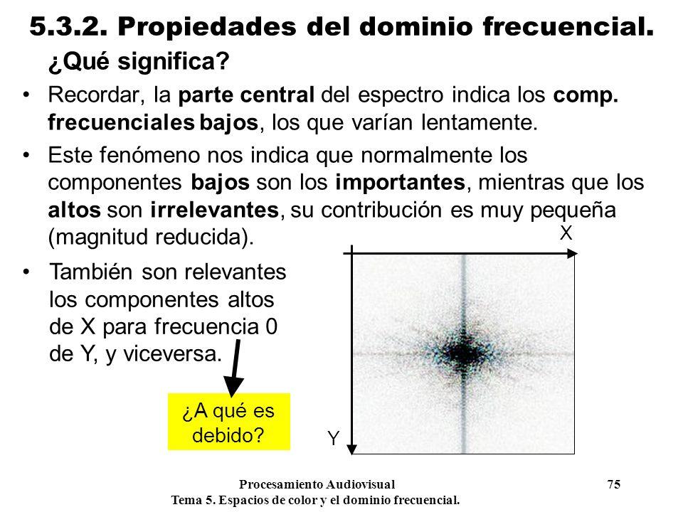 Procesamiento Audiovisual 75 Tema 5. Espacios de color y el dominio frecuencial. 5.3.2. Propiedades del dominio frecuencial. ¿Qué significa? Recordar,