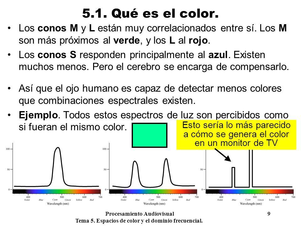 Procesamiento Audiovisual 9 Tema 5. Espacios de color y el dominio frecuencial. 5.1. Qué es el color. Los conos M y L están muy correlacionados entre