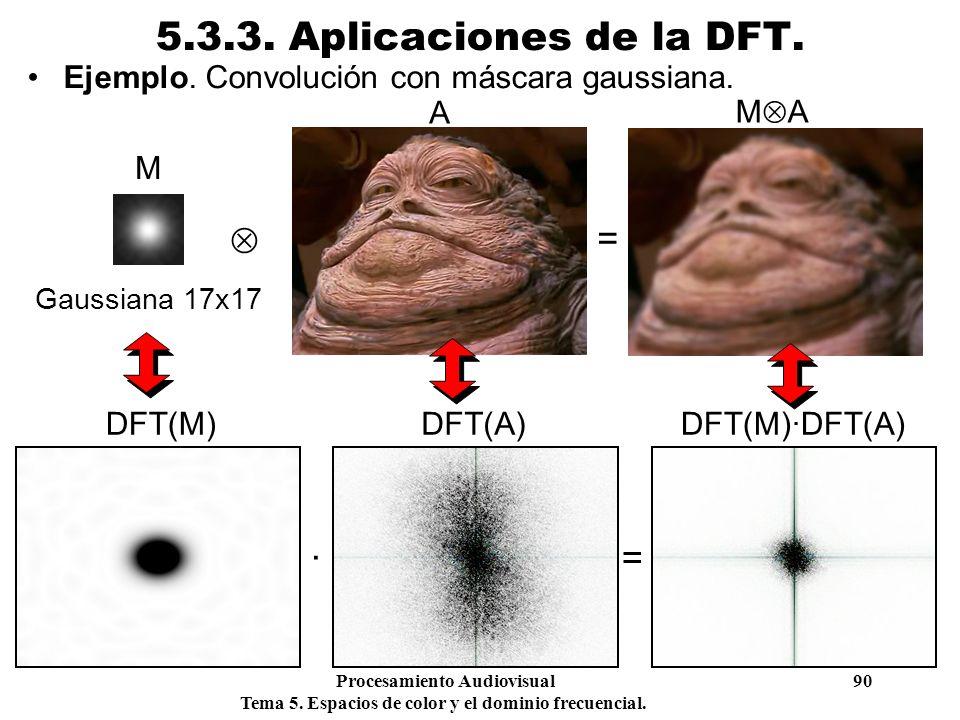 Procesamiento Audiovisual 90 Tema 5. Espacios de color y el dominio frecuencial. 5.3.3. Aplicaciones de la DFT. Ejemplo. Convolución con máscara gauss