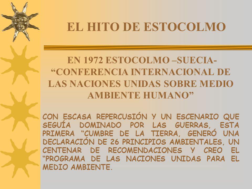 EL HITO DE ESTOCOLMO EN 1972 ESTOCOLMO –SUECIA- CONFERENCIA INTERNACIONAL DE LAS NACIONES UNIDAS SOBRE MEDIO AMBIENTE HUMANO CON ESCASA REPERCUSIÓN Y
