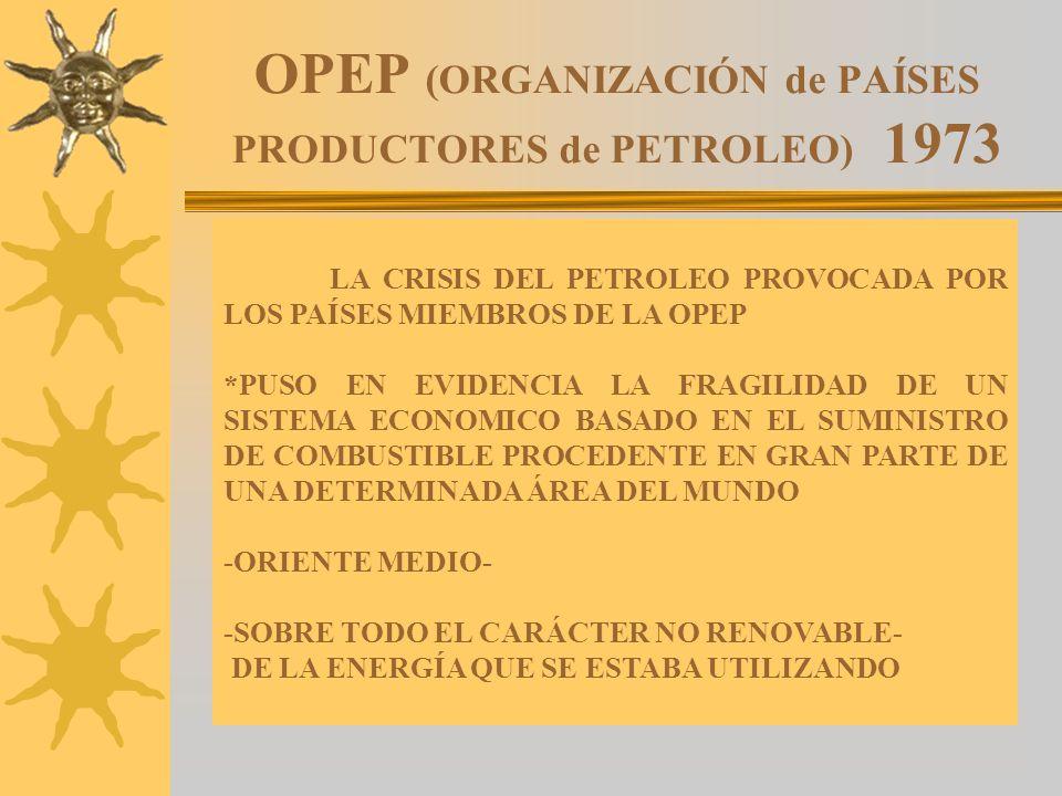 OPEP (ORGANIZACIÓN de PAÍSES PRODUCTORES de PETROLEO) 1973 LA CRISIS DEL PETROLEO PROVOCADA POR LOS PAÍSES MIEMBROS DE LA OPEP *PUSO EN EVIDENCIA LA F