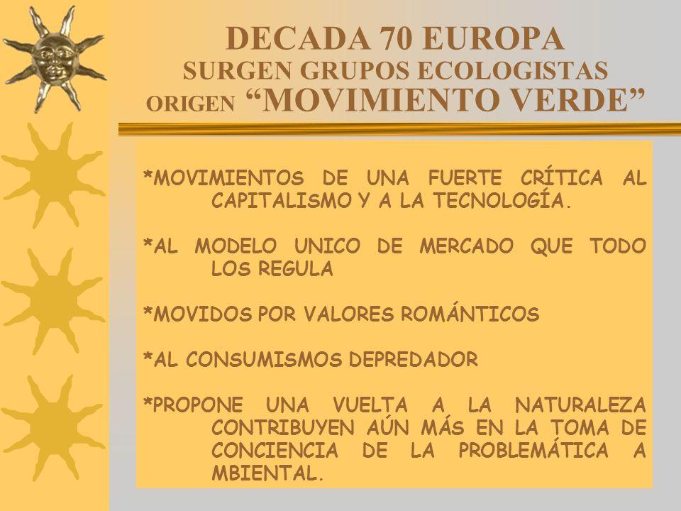 DECADA 70 EUROPA SURGEN GRUPOS ECOLOGISTAS ORIGEN MOVIMIENTO VERDE *MOVIMIENTOS DE UNA FUERTE CRÍTICA AL CAPITALISMO Y A LA TECNOLOGÍA. *AL MODELO UNI