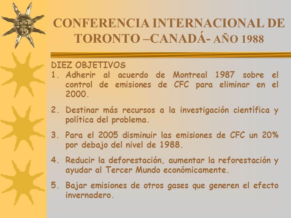 CONFERENCIA INTERNACIONAL DE TORONTO –CANADÁ- AÑO 1988 DIEZ OBJETIVOS 1.Adherir al acuerdo de Montreal 1987 sobre el control de emisiones de CFC para