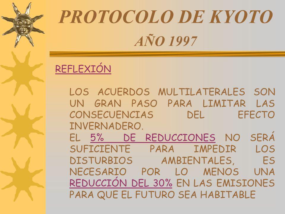 PROTOCOLO DE KYOTO AÑO 1997 REFLEXIÓN LOS ACUERDOS MULTILATERALES SON UN GRAN PASO PARA LIMITAR LAS CONSECUENCIAS DEL EFECTO INVERNADERO. EL 5% DE RED