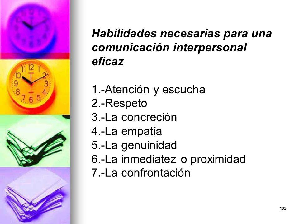102 Habilidades necesarias para una comunicación interpersonal eficaz 1.-Atención y escucha 2.-Respeto 3.-La concreción 4.-La empatía 5.-La genuinidad