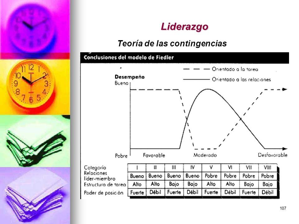 107 Liderazgo Teoría de las contingencias
