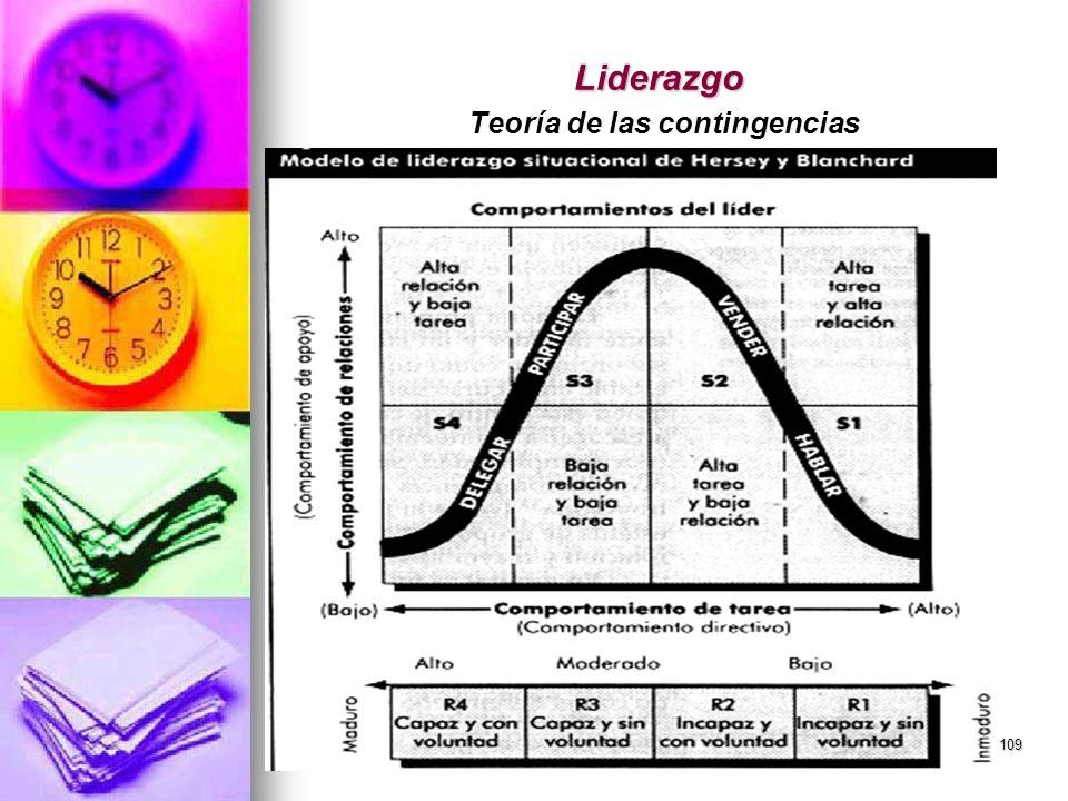 109 Liderazgo Liderazgo Teoría de las contingencias