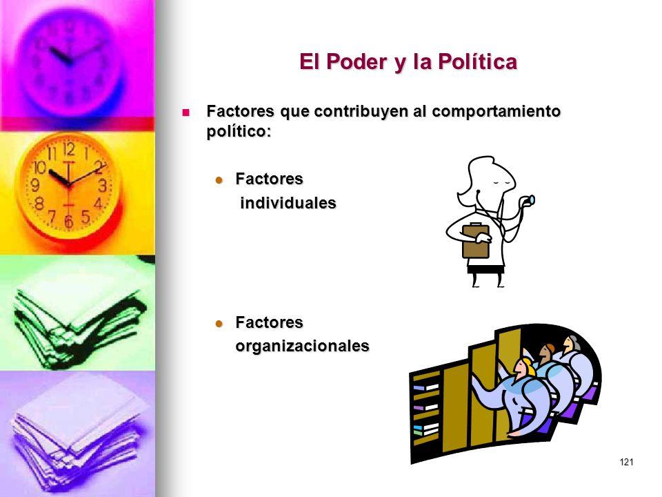 121 El Poder y la Política Factores que contribuyen al comportamiento político: Factores que contribuyen al comportamiento político: Factores Factores