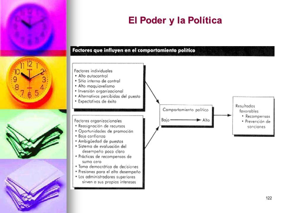 122 El Poder y la Política