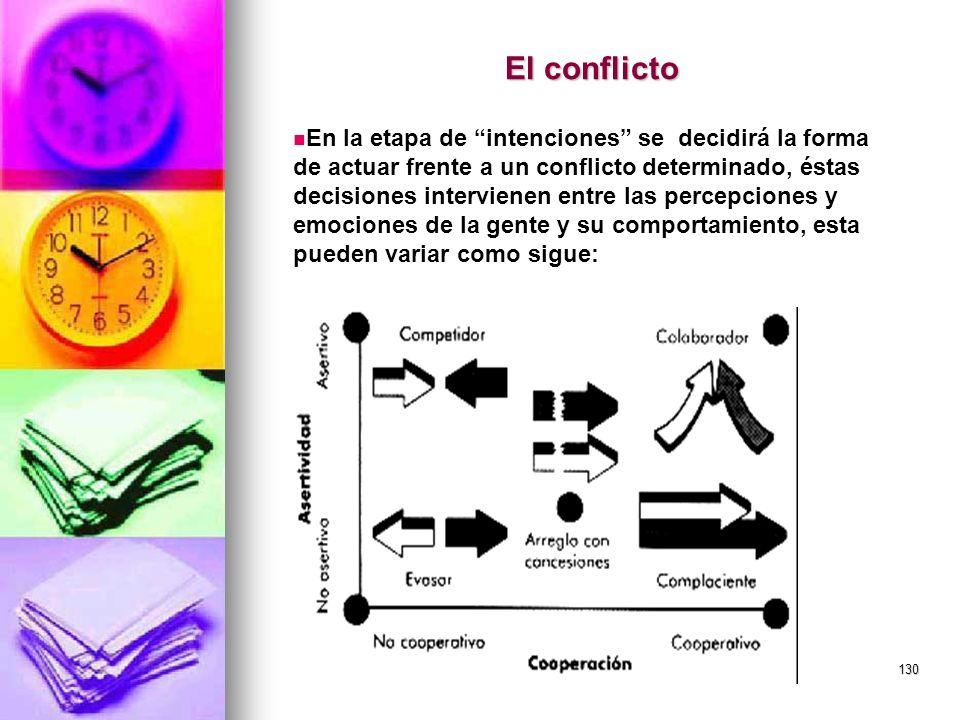 130 El conflicto En la etapa de intenciones se decidirá la forma de actuar frente a un conflicto determinado, éstas decisiones intervienen entre las p