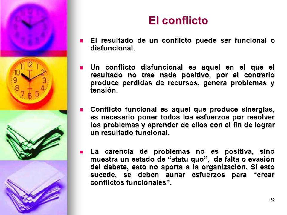 132 El conflicto El resultado de un conflicto puede ser funcional o disfuncional. El resultado de un conflicto puede ser funcional o disfuncional. Un