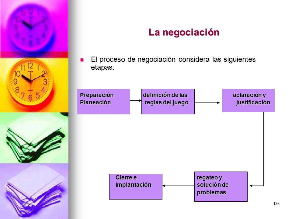 136 La negociación El proceso de negociación considera las siguientes etapas: El proceso de negociación considera las siguientes etapas: Preparación d