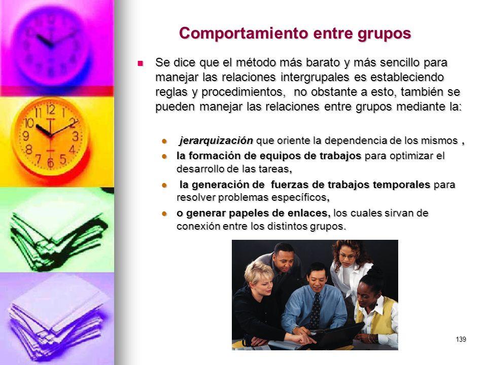 139 Comportamiento entre grupos Se dice que el método más barato y más sencillo para manejar las relaciones intergrupales es estableciendo reglas y pr