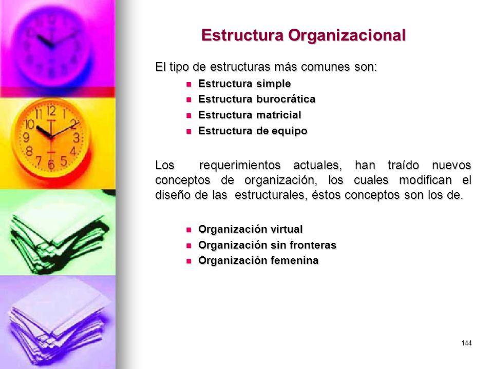 144 Estructura Organizacional El tipo de estructuras más comunes son: Estructura simple Estructura simple Estructura burocrática Estructura burocrátic