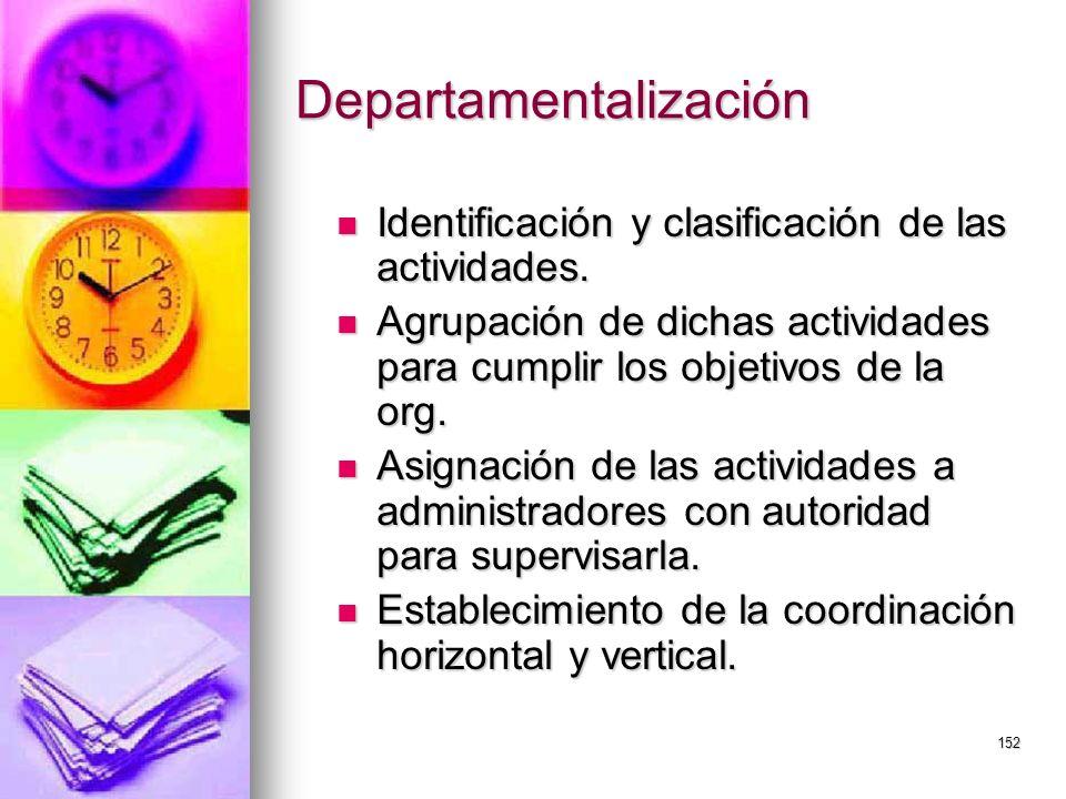 152 Identificación y clasificación de las actividades. Identificación y clasificación de las actividades. Agrupación de dichas actividades para cumpli