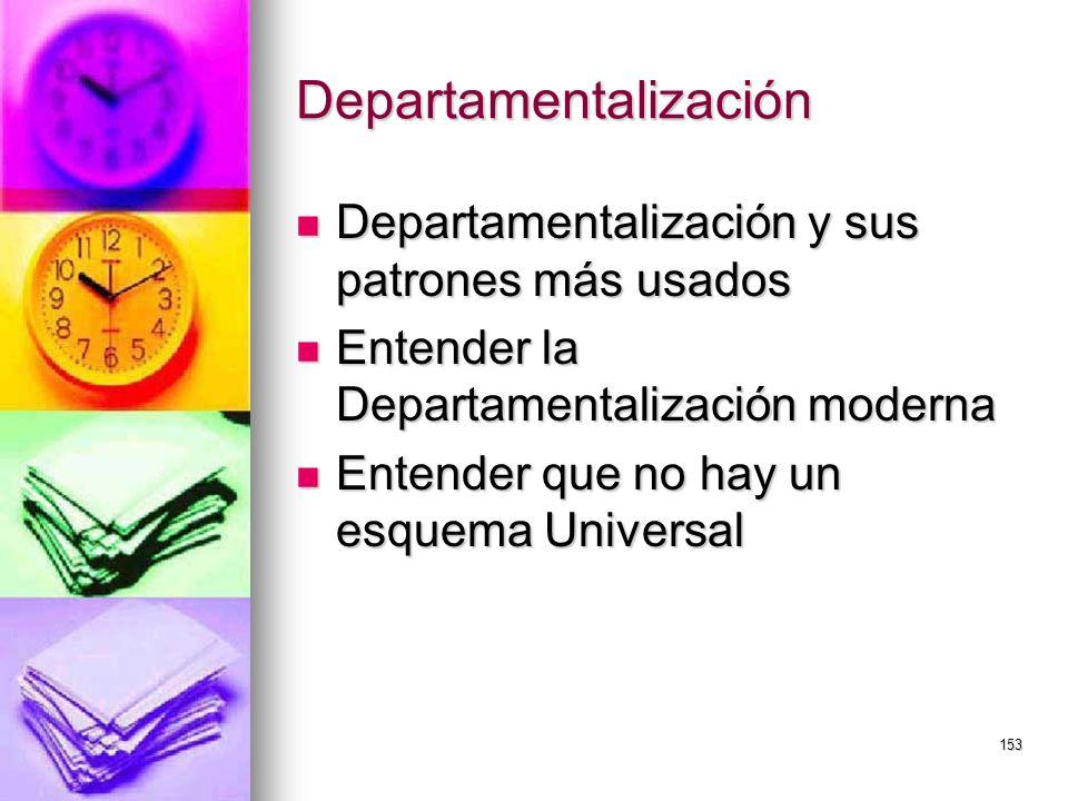 153 Departamentalización y sus patrones más usados Departamentalización y sus patrones más usados Entender la Departamentalización moderna Entender la