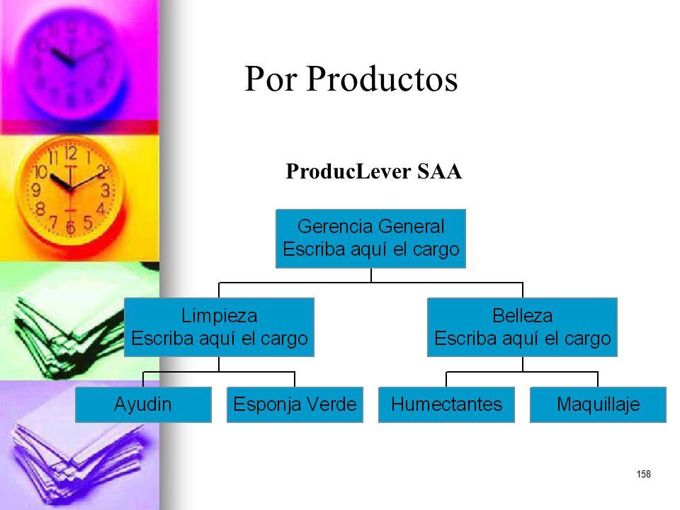 158 Por Productos ProducLever SAA