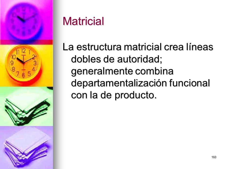 160 Matricial La estructura matricial crea líneas dobles de autoridad; generalmente combina departamentalización funcional con la de producto.