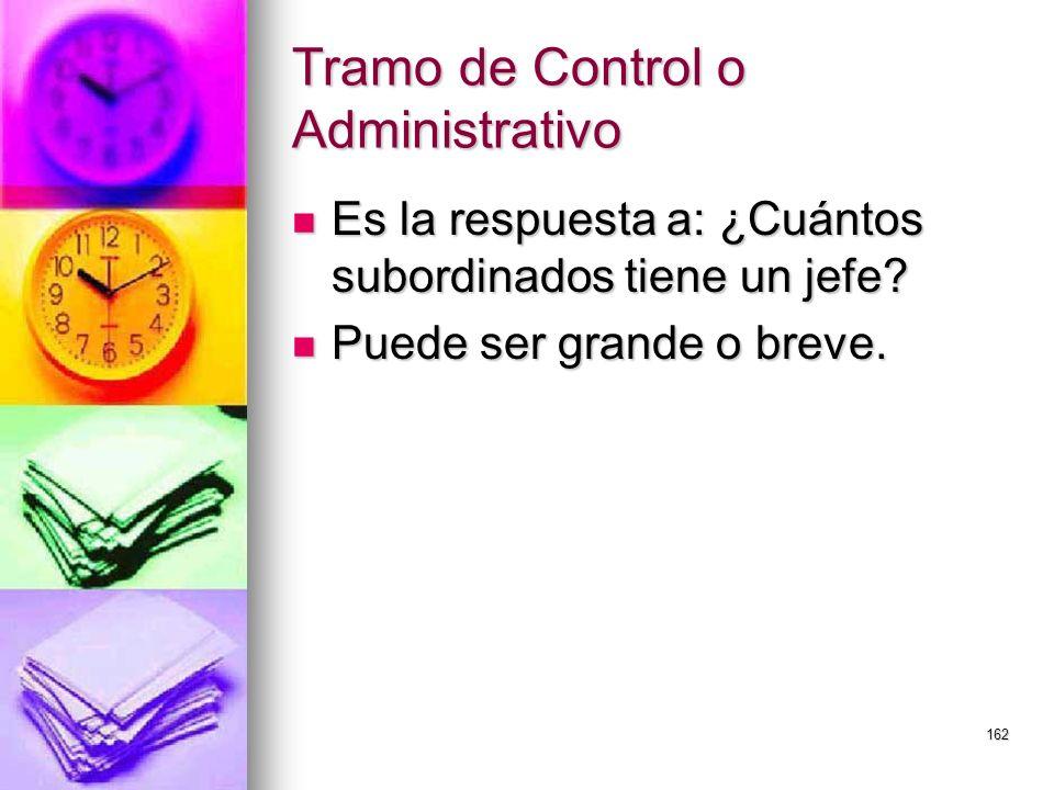 162 Tramo de Control o Administrativo Es la respuesta a: ¿Cuántos subordinados tiene un jefe? Es la respuesta a: ¿Cuántos subordinados tiene un jefe?
