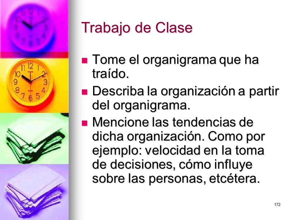172 Trabajo de Clase Tome el organigrama que ha traído. Tome el organigrama que ha traído. Describa la organización a partir del organigrama. Describa