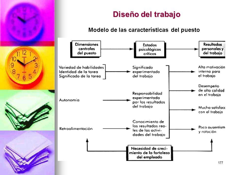 177 Diseño del trabajo Modelo de las características del puesto