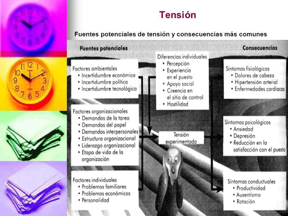 183 Tensión Fuentes potenciales de tensión y consecuencias más comunes