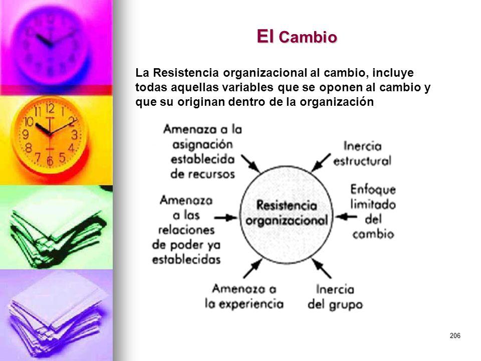 206 El Cambio La Resistencia organizacional al cambio, incluye todas aquellas variables que se oponen al cambio y que su originan dentro de la organiz