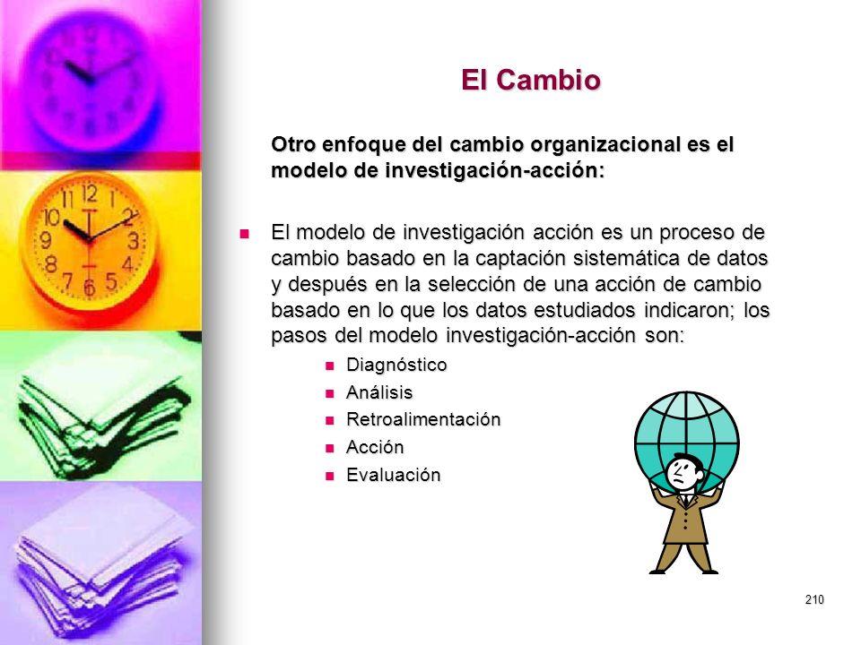 210 El Cambio Otro enfoque del cambio organizacional es el modelo de investigación-acción: El modelo de investigación acción es un proceso de cambio b
