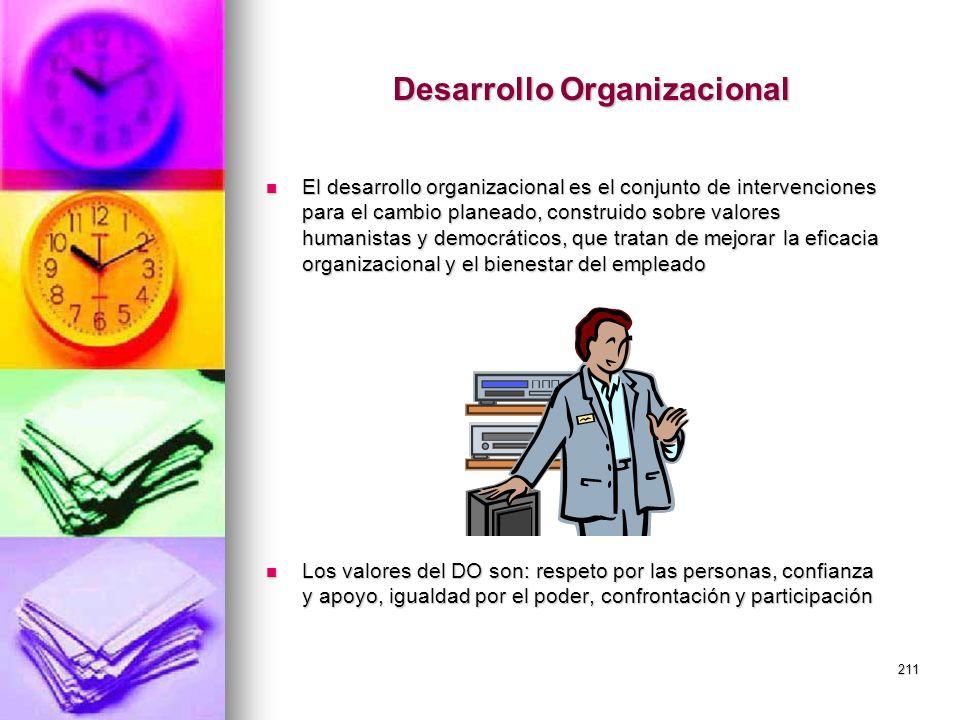 211 Desarrollo Organizacional El desarrollo organizacional es el conjunto de intervenciones para el cambio planeado, construido sobre valores humanist