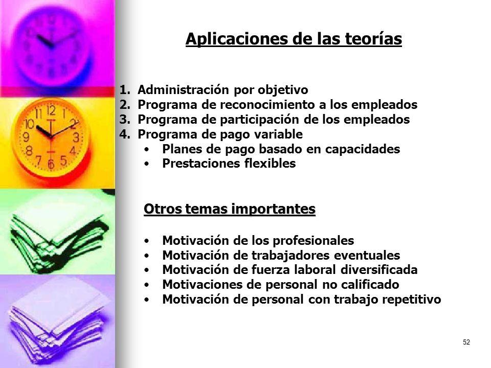 52 Aplicaciones de las teorías 1.Administración por objetivo 2.Programa de reconocimiento a los empleados 3.Programa de participación de los empleados