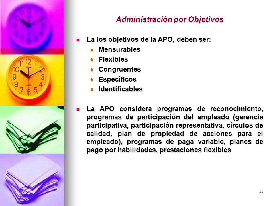 55 Administración por Objetivos La los objetivos de la APO, deben ser: La los objetivos de la APO, deben ser: Mensurables Mensurables Flexibles Flexib