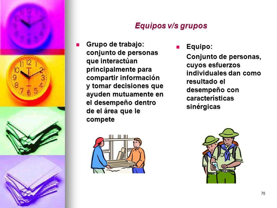 70 Equipos v/s grupos Grupo de trabajo: conjunto de personas que interactúan principalmente para compartir información y tomar decisiones que ayuden m