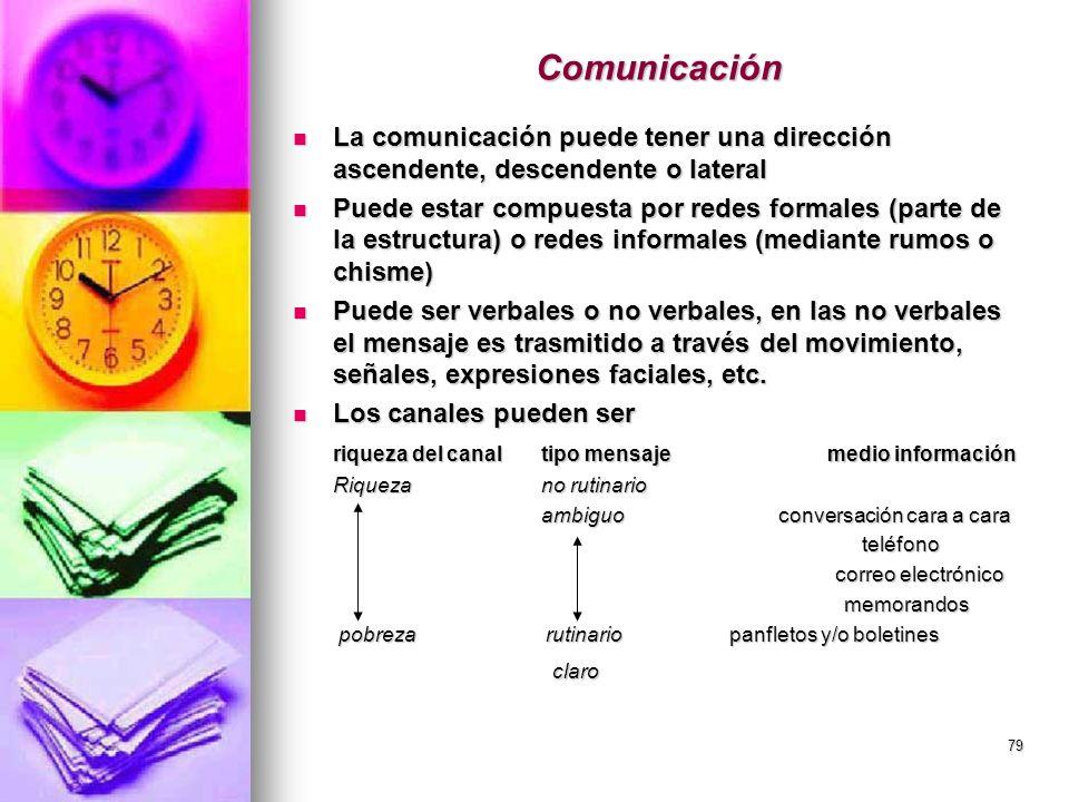 79 Comunicación La comunicación puede tener una dirección ascendente, descendente o lateral La comunicación puede tener una dirección ascendente, desc