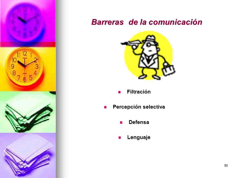 80 Barreras de la comunicación Filtración Filtración Percepción selectiva Percepción selectiva Defensa Defensa Lenguaje Lenguaje