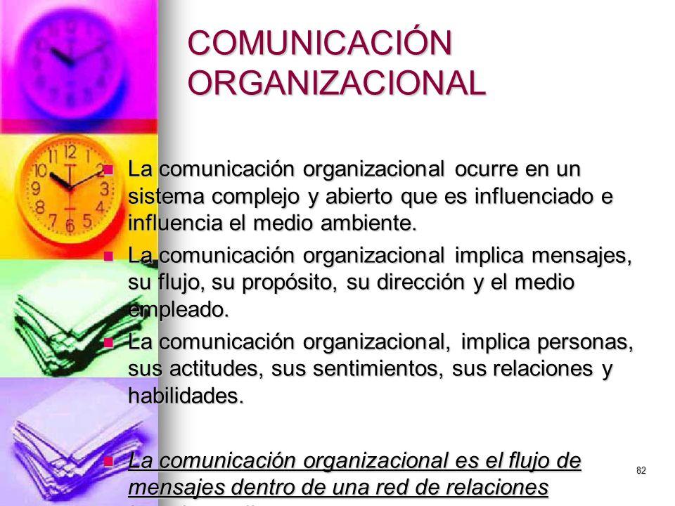 82 COMUNICACIÓN ORGANIZACIONAL La comunicación organizacional ocurre en un sistema complejo y abierto que es influenciado e influencia el medio ambien