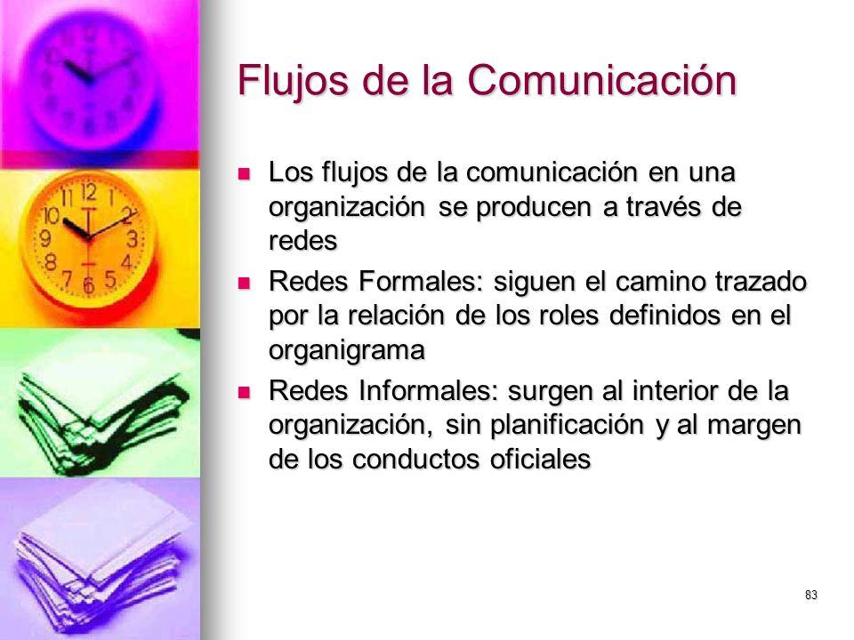 83 Flujos de la Comunicación Los flujos de la comunicación en una organización se producen a través de redes Los flujos de la comunicación en una orga