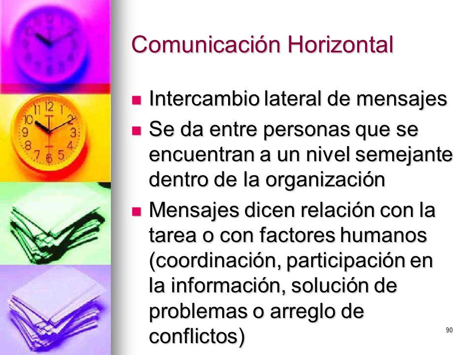 90 Comunicación Horizontal Intercambio lateral de mensajes Intercambio lateral de mensajes Se da entre personas que se encuentran a un nivel semejante