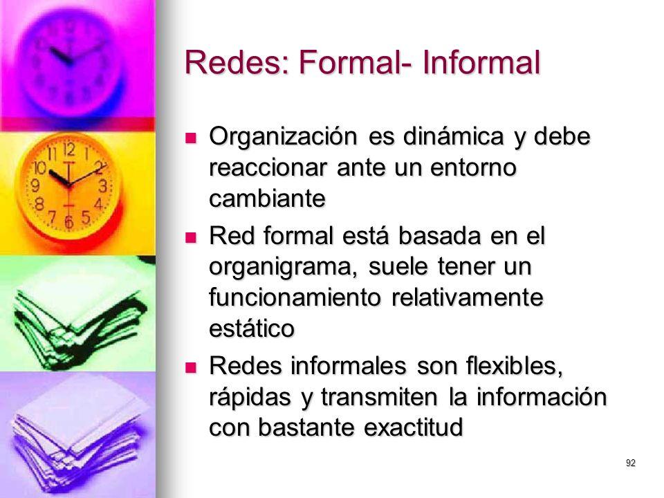92 Redes: Formal- Informal Organización es dinámica y debe reaccionar ante un entorno cambiante Organización es dinámica y debe reaccionar ante un ent