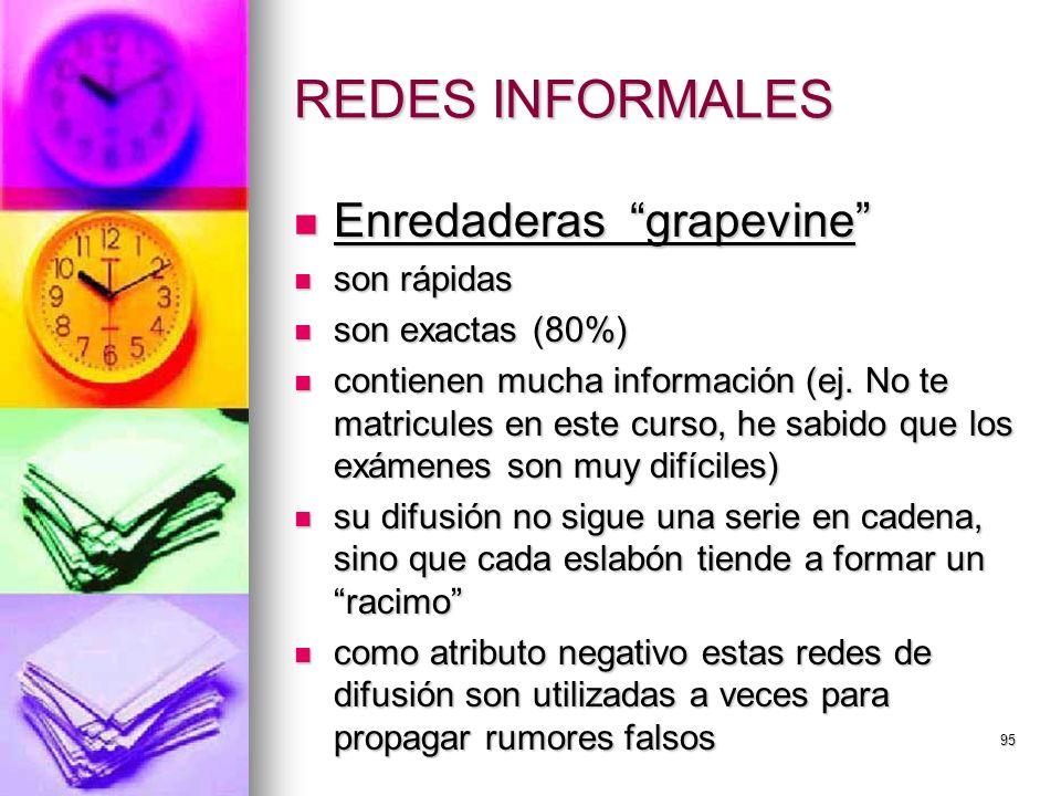 95 REDES INFORMALES Enredaderas grapevine Enredaderas grapevine son rápidas son rápidas son exactas (80%) son exactas (80%) contienen mucha informació