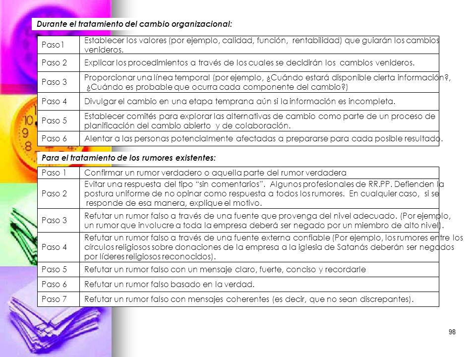98 Durante el tratamiento del cambio organizacional: Paso1 Establecer los valores (por ejemplo, calidad, función, rentabilidad) que guiarán los cambio