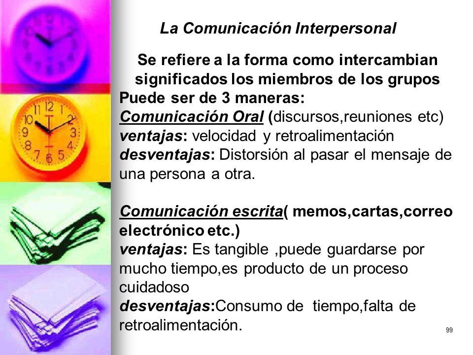 99 La Comunicación Interpersonal Se refiere a la forma como intercambian significados los miembros de los grupos Puede ser de 3 maneras: Comunicación